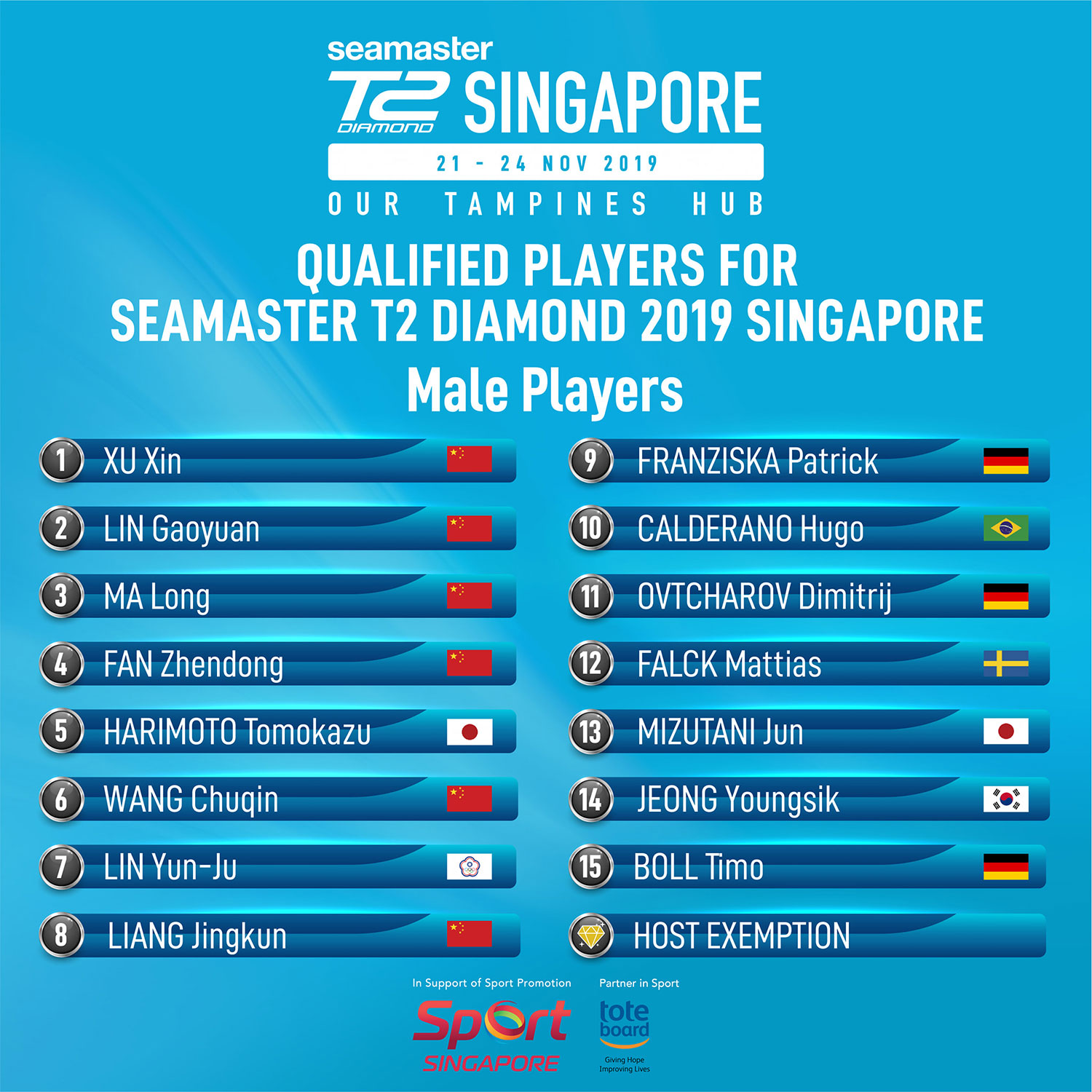 T2_SG_MalePlayers