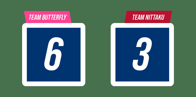 Matchup 9 Butterfly vs Nittaku Scoreboard